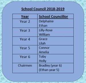 School Council 18-19