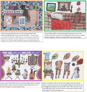 Childnet Storyboard